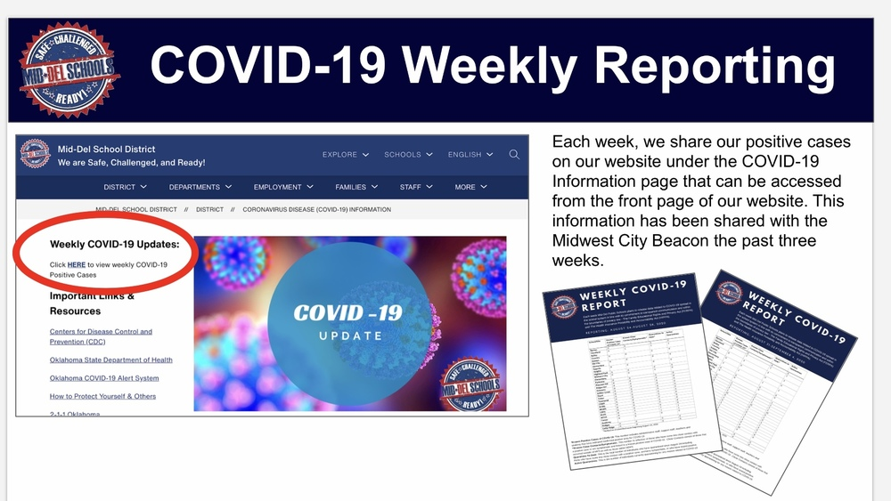 Weekly COVID-19 Reporting
